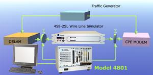 Fiber Optic Data Communications for the Premises Environment